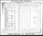 1861 Census Bowmanville, District 2, Durham Co, Ontario, Canada