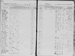 1865-IL State Census, Wabash Co, IL