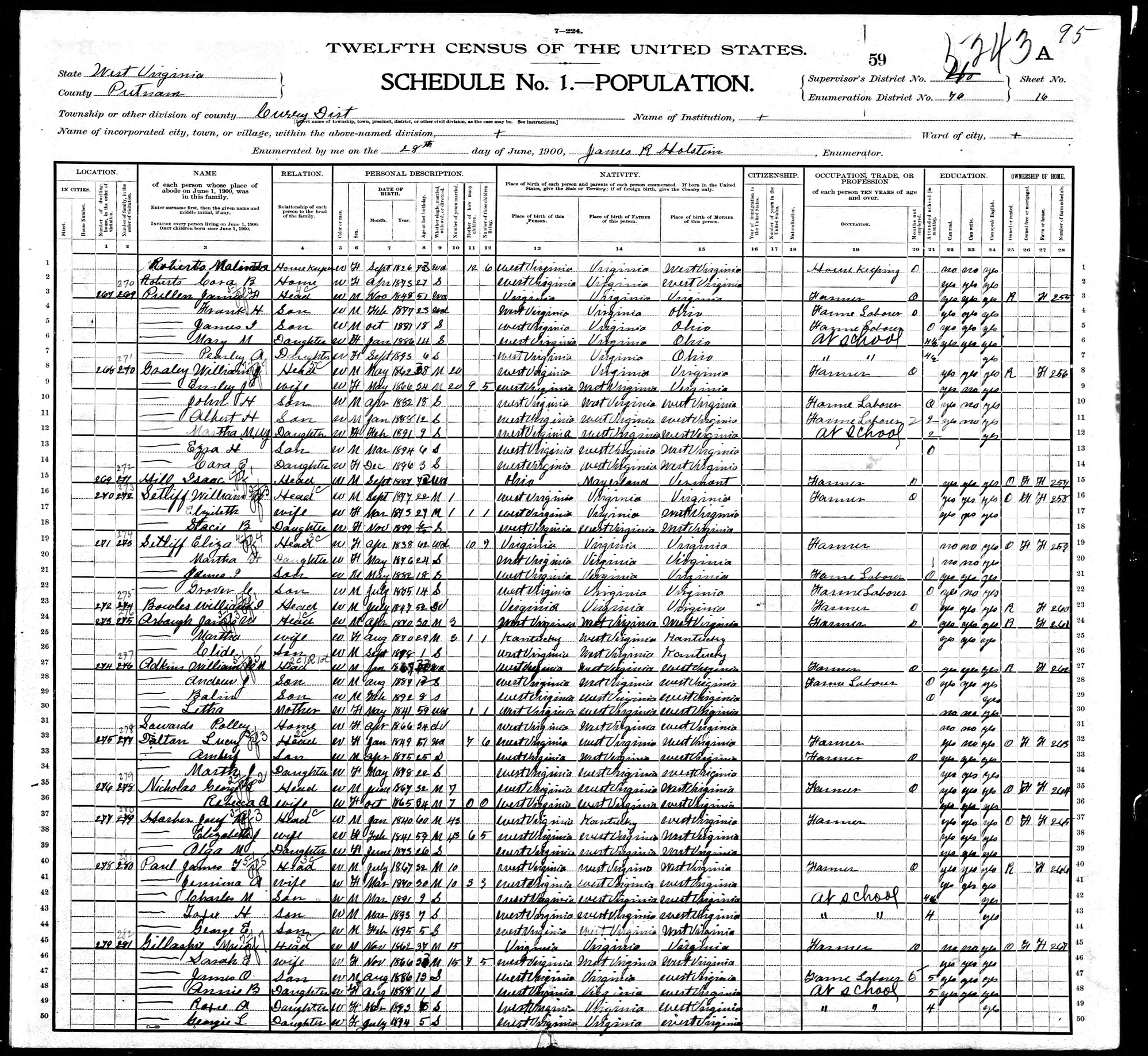 1900-WV Census, Curry District, Putnam Co, WV